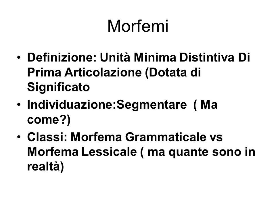 Morfemi Definizione: Unità Minima Distintiva Di Prima Articolazione (Dotata di Significato Individuazione:Segmentare ( Ma come?) Classi: Morfema Gramm