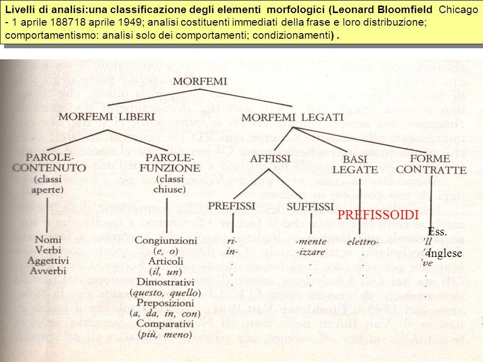 Livelli di analisi:una classificazione degli elementi morfologici (Leonard Bloomfield Chicago - 1 aprile 188718 aprile 1949; analisi costituenti immed