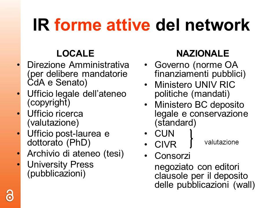 IR forme attive del network LOCALE Direzione Amministrativa (per delibere mandatorie CdA e Senato) Ufficio legale dellateneo (copyright) Ufficio ricer
