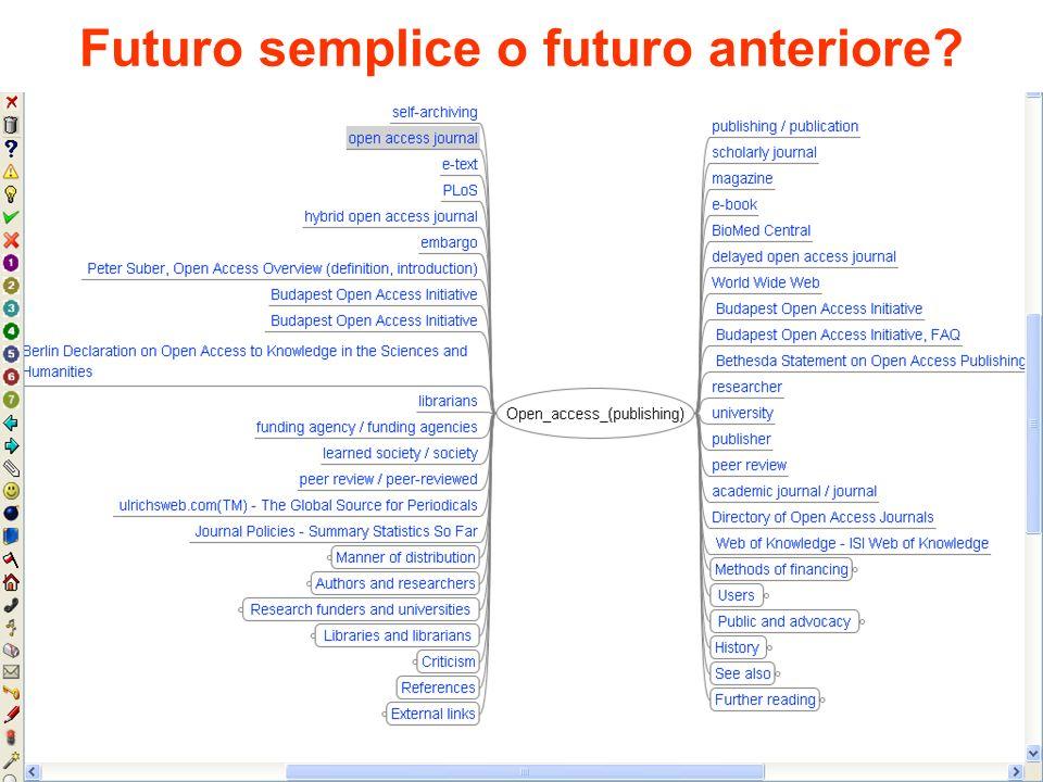 Futuro semplice o futuro anteriore?