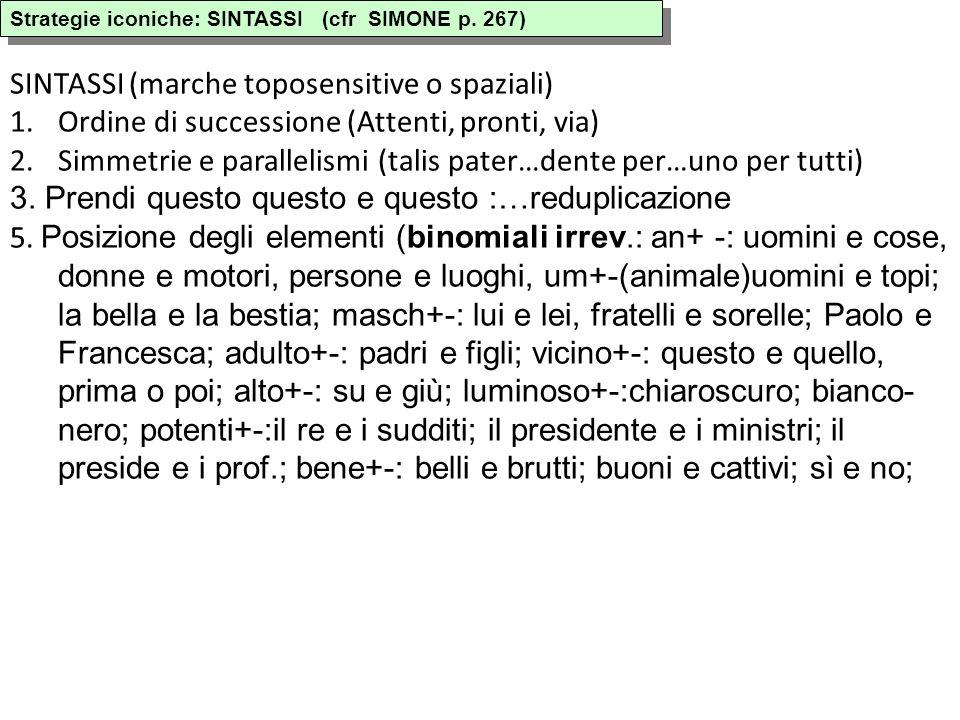 SINTASSI (marche toposensitive o spaziali) 1.Ordine di successione (Attenti, pronti, via) 2.Simmetrie e parallelismi (talis pater…dente per…uno per tu