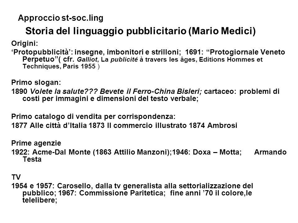 Storia del linguaggio pubblicitario (Mario Medici) Origini: Protopubblicità: insegne, imbonitori e strilloni; 1691: Protogiornale Veneto Perpetuo( cfr