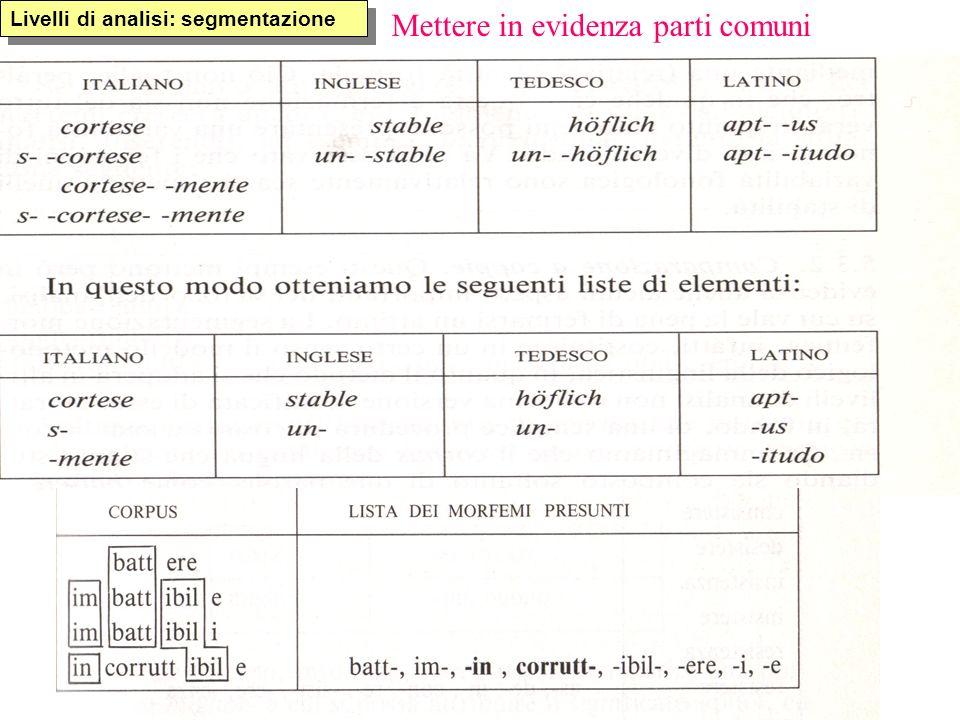 Livelli di analisi: segmentazione Mettere in evidenza parti comuni