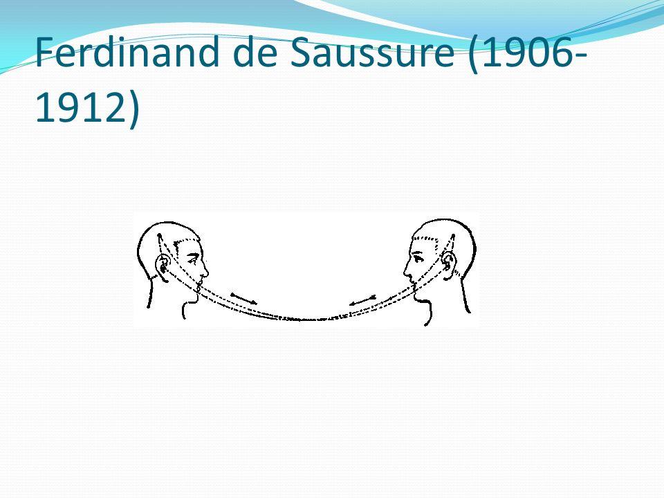 Ferdinand de Saussure (1906- 1912)