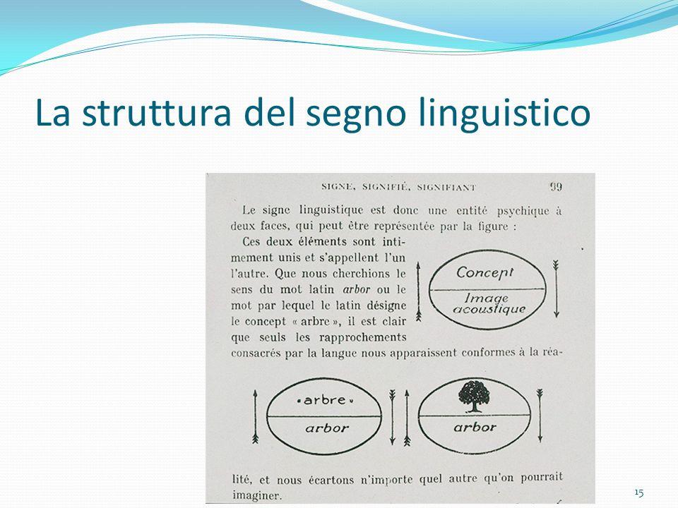 15 La struttura del segno linguistico