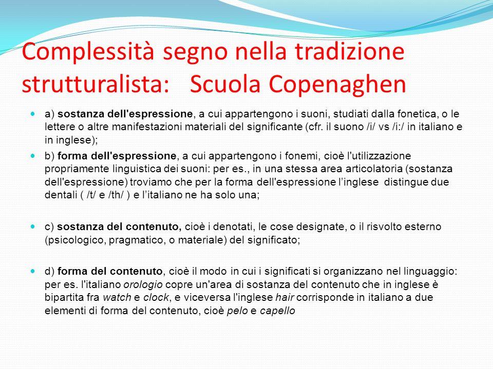 Complessità segno nella tradizione strutturalista: Scuola Copenaghen a) sostanza dell espressione, a cui appartengono i suoni, studiati dalla fonetica, o le lettere o altre manifestazioni materiali del significante (cfr.