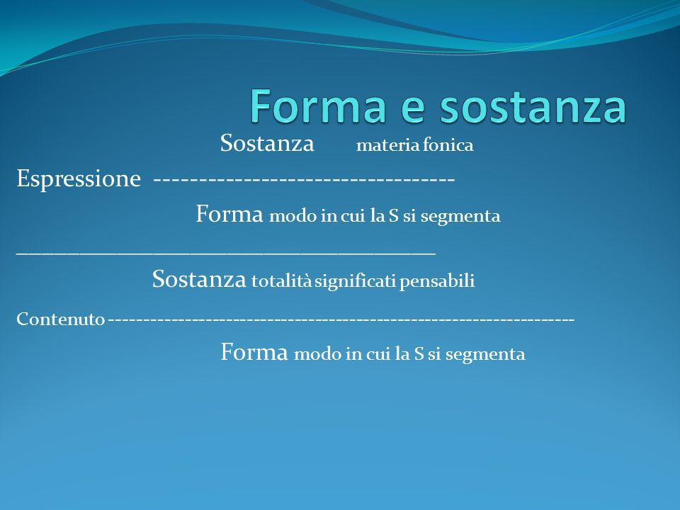 Sostanza materia fonica Espressione ---------------------------------- Forma modo in cui la S si segmenta __________________________________ Sostanza totalità significati pensabili Contenuto -------------------------------------------------------------------- Forma modo in cui la S si segmenta