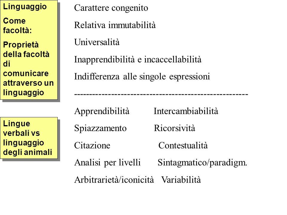 Linguaggio Come facoltà: Proprietà della facoltà di comunicare attraverso un linguaggio Linguaggio Come facoltà: Proprietà della facoltà di comunicare
