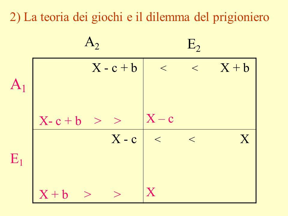 2) La teoria dei giochi Il contesto è ora quello di agenti in grado di modificare il comportamento in funzione delle risposte dellaltro