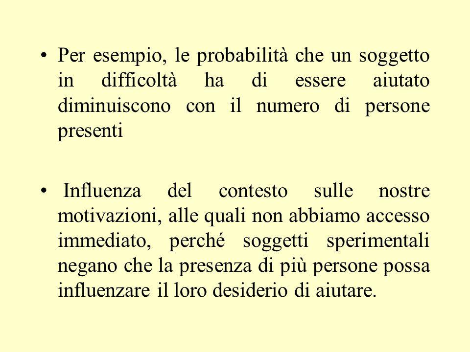 Introspezione Accessibilità pubblica dei dati come argomento anti- introspettivo e influenza del comportamentismo.