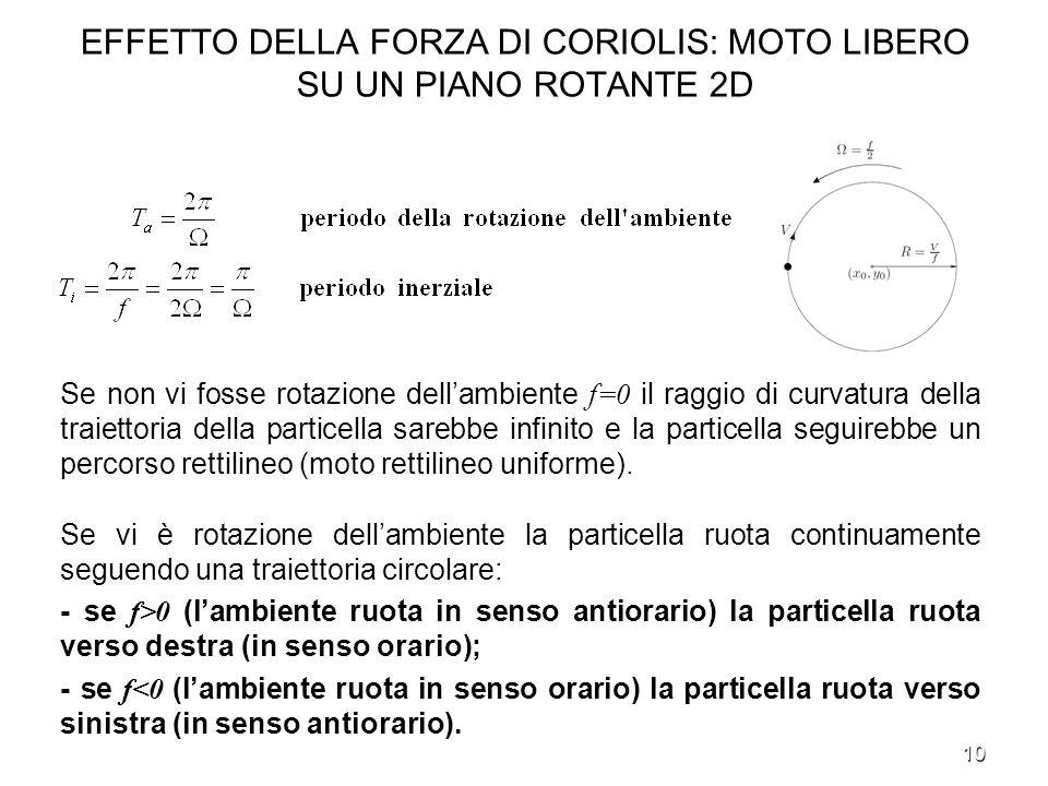 10 EFFETTO DELLA FORZA DI CORIOLIS: MOTO LIBERO SU UN PIANO ROTANTE 2D Se non vi fosse rotazione dellambiente f=0 il raggio di curvatura della traiett