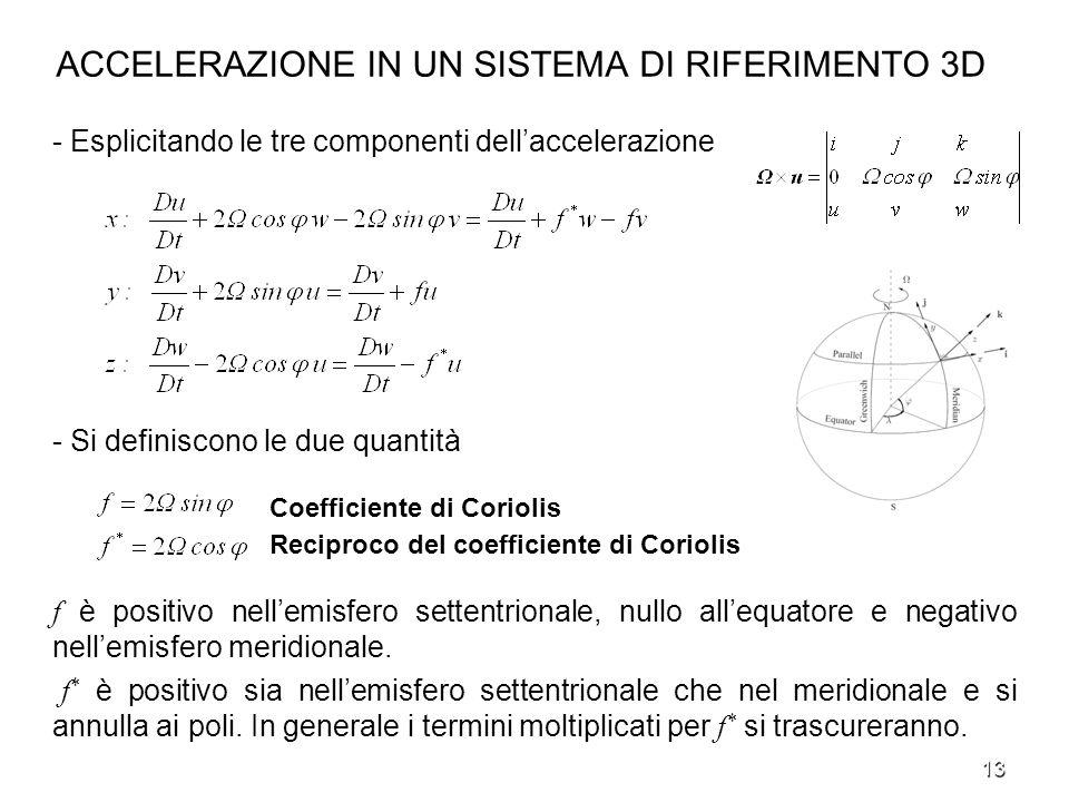 13 ACCELERAZIONE IN UN SISTEMA DI RIFERIMENTO 3D - Esplicitando le tre componenti dellaccelerazione - Si definiscono le due quantità f è positivo nell
