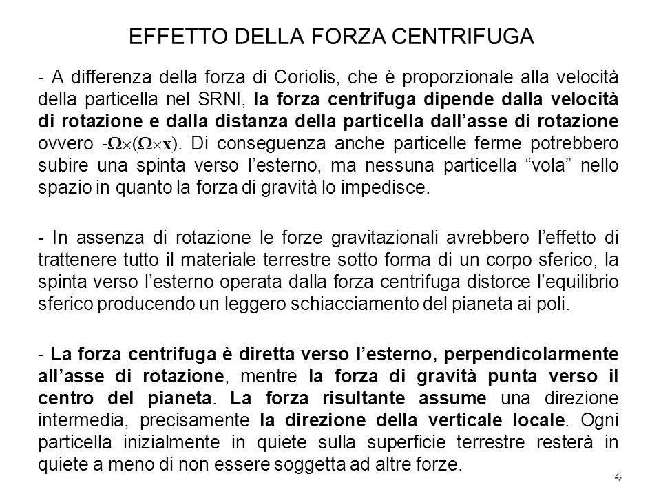 4 EFFETTO DELLA FORZA CENTRIFUGA - A differenza della forza di Coriolis, che è proporzionale alla velocità della particella nel SRNI, la forza centrif