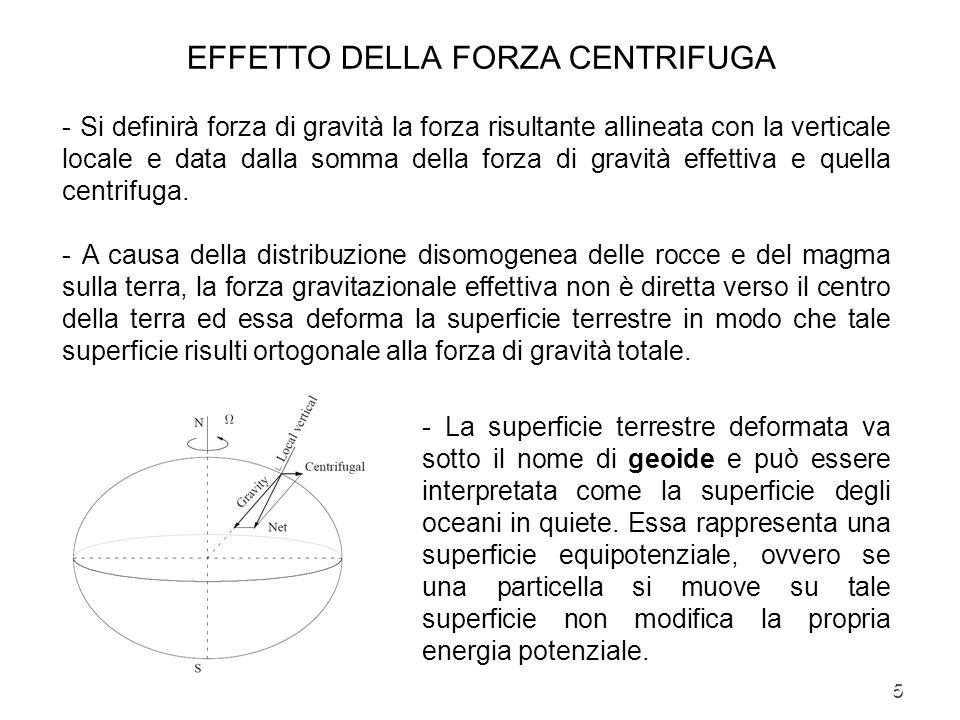 5 EFFETTO DELLA FORZA CENTRIFUGA - Si definirà forza di gravità la forza risultante allineata con la verticale locale e data dalla somma della forza d