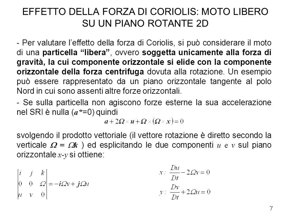 7 EFFETTO DELLA FORZA DI CORIOLIS: MOTO LIBERO SU UN PIANO ROTANTE 2D - Per valutare leffetto della forza di Coriolis, si può considerare il moto di u