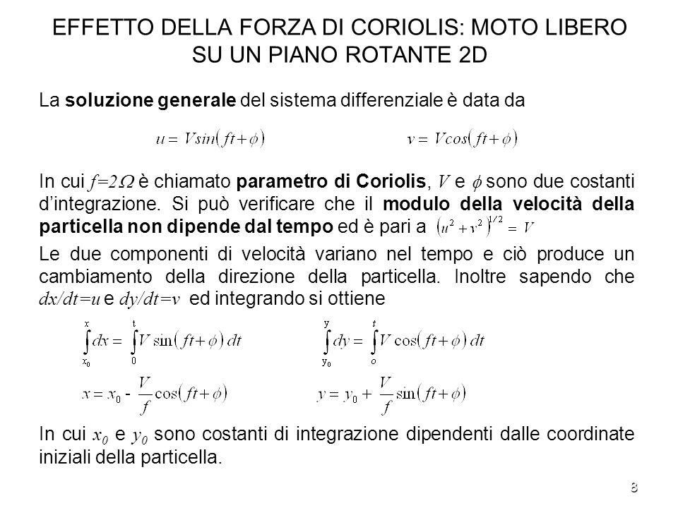 8 EFFETTO DELLA FORZA DI CORIOLIS: MOTO LIBERO SU UN PIANO ROTANTE 2D La soluzione generale del sistema differenziale è data da In cui f=2 è chiamato