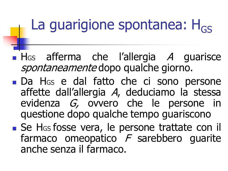 La guarigione spontanea: H GS H GS afferma che lallergia A guarisce spontaneamente dopo qualche giorno.