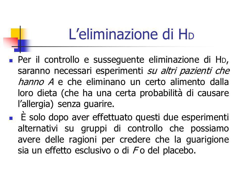 Leliminazione di H D Per il controllo e susseguente eliminazione di H D, saranno necessari esperimenti su altri pazienti che hanno A e che eliminano un certo alimento dalla loro dieta (che ha una certa probabilità di causare lallergia) senza guarire.