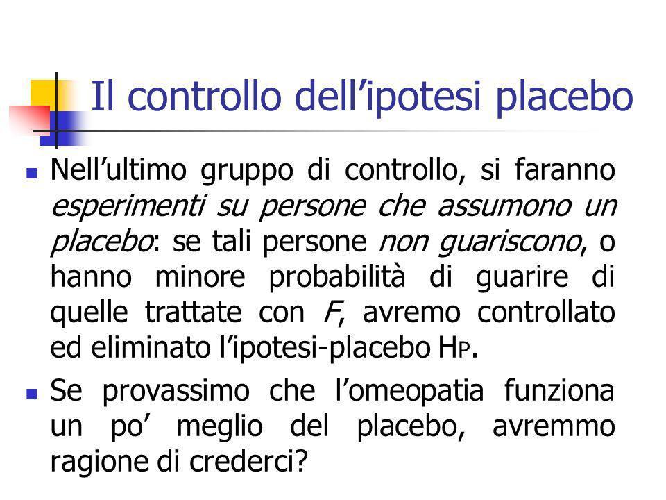 Il controllo dellipotesi placebo Nellultimo gruppo di controllo, si faranno esperimenti su persone che assumono un placebo: se tali persone non guariscono, o hanno minore probabilità di guarire di quelle trattate con F, avremo controllato ed eliminato lipotesi-placebo H P.