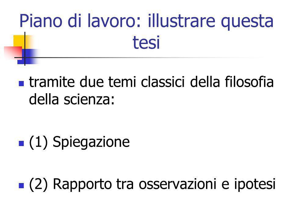 Piano di lavoro: illustrare questa tesi tramite due temi classici della filosofia della scienza: (1) Spiegazione (2) Rapporto tra osservazioni e ipotesi