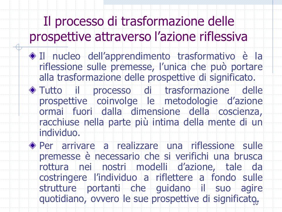 10 Il processo di trasformazione delle prospettive attraverso lazione riflessiva Il nucleo dellapprendimento trasformativo è la riflessione sulle prem