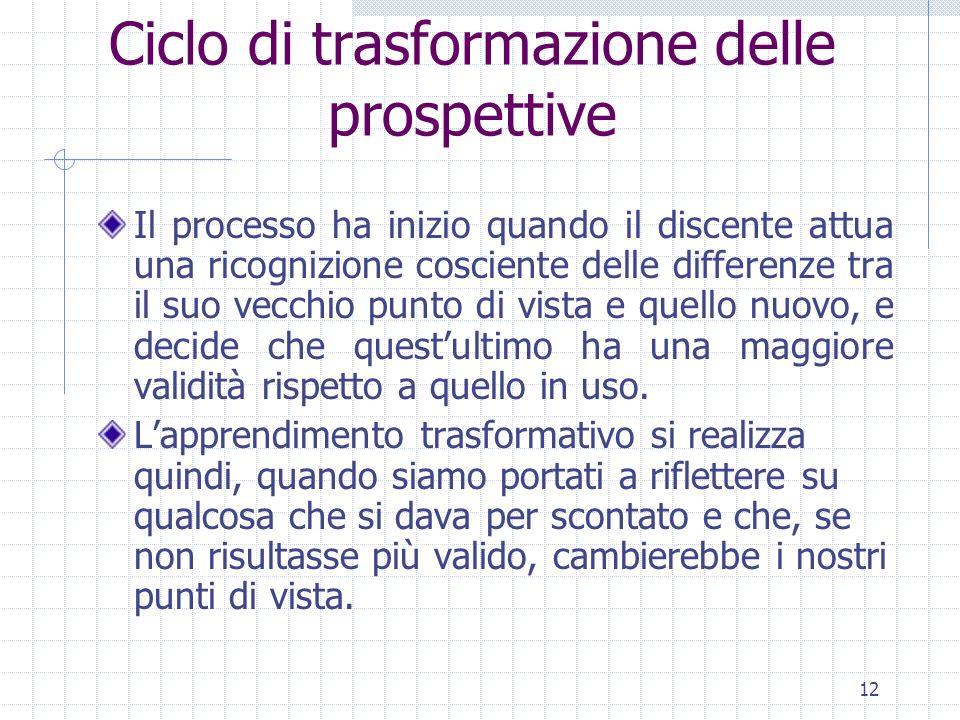 12 Ciclo di trasformazione delle prospettive Il processo ha inizio quando il discente attua una ricognizione cosciente delle differenze tra il suo vec