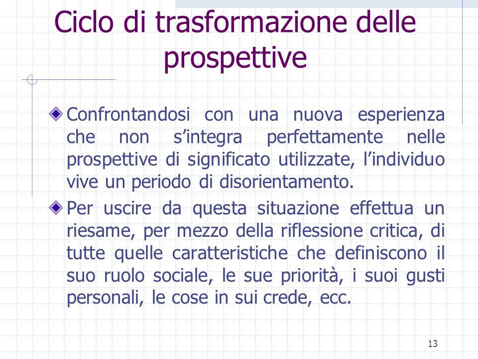 13 Ciclo di trasformazione delle prospettive Confrontandosi con una nuova esperienza che non sintegra perfettamente nelle prospettive di significato u