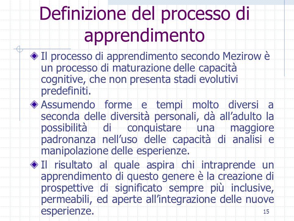 15 Definizione del processo di apprendimento Il processo di apprendimento secondo Mezirow è un processo di maturazione delle capacità cognitive, che n