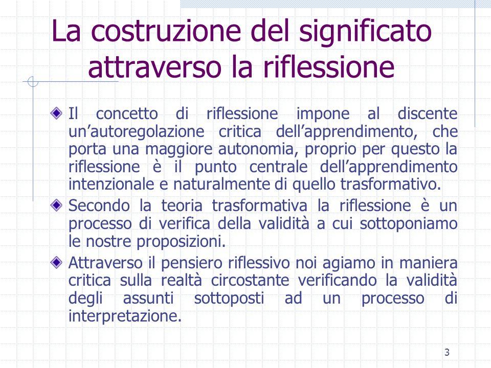 3 La costruzione del significato attraverso la riflessione Il concetto di riflessione impone al discente unautoregolazione critica dellapprendimento,