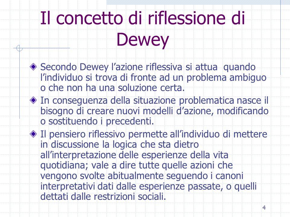 4 Il concetto di riflessione di Dewey Secondo Dewey lazione riflessiva si attua quando lindividuo si trova di fronte ad un problema ambiguo o che non