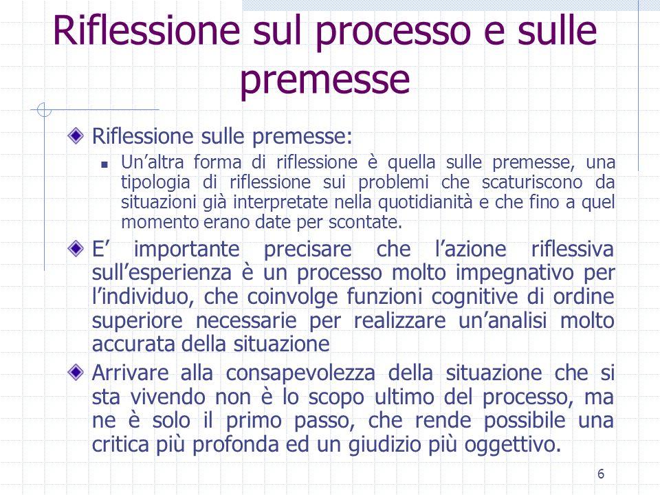 6 Riflessione sul processo e sulle premesse Riflessione sulle premesse: Unaltra forma di riflessione è quella sulle premesse, una tipologia di rifless