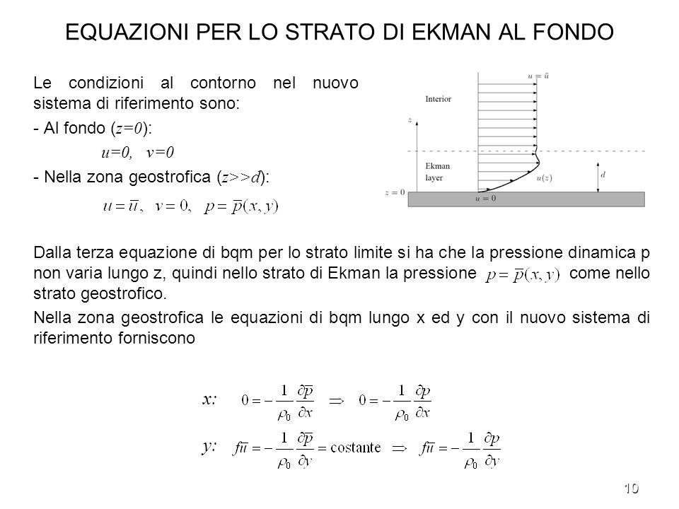 10 EQUAZIONI PER LO STRATO DI EKMAN AL FONDO Le condizioni al contorno nel nuovo sistema di riferimento sono: - Al fondo ( z=0 ): u=0, v=0 - Nella zon