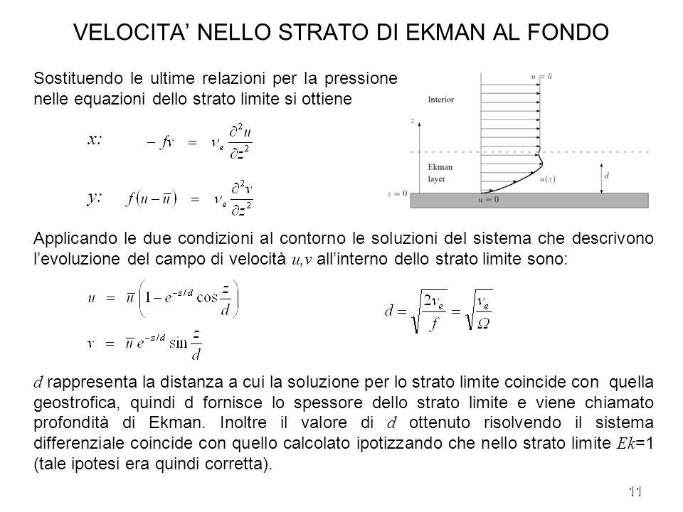 11 VELOCITA NELLO STRATO DI EKMAN AL FONDO Applicando le due condizioni al contorno le soluzioni del sistema che descrivono levoluzione del campo di v