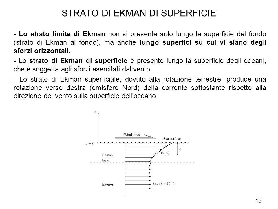 19 STRATO DI EKMAN DI SUPERFICIE - Lo strato limite di Ekman non si presenta solo lungo la superficie del fondo (strato di Ekman al fondo), ma anche l