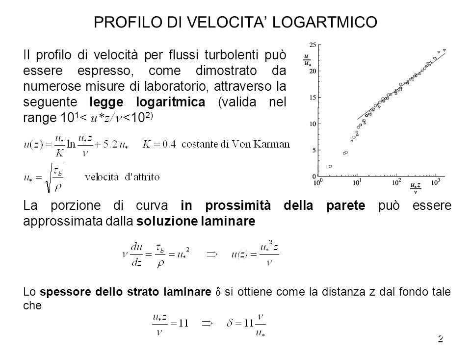 2 PROFILO DI VELOCITA LOGARTMICO Il profilo di velocità per flussi turbolenti può essere espresso, come dimostrato da numerose misure di laboratorio,