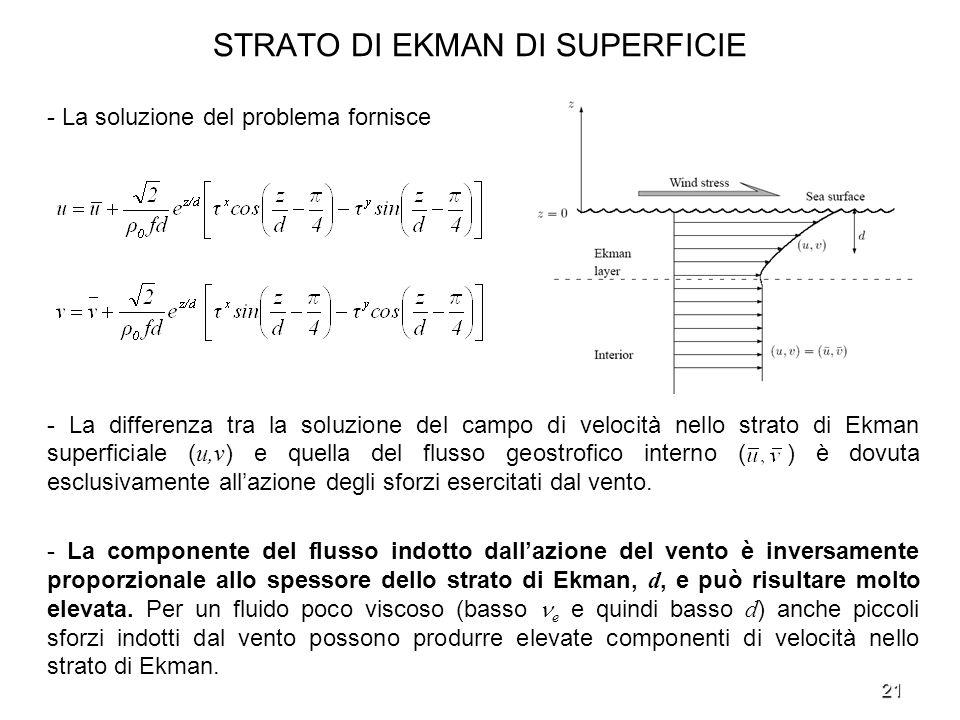 21 STRATO DI EKMAN DI SUPERFICIE - La soluzione del problema fornisce - La differenza tra la soluzione del campo di velocità nello strato di Ekman sup