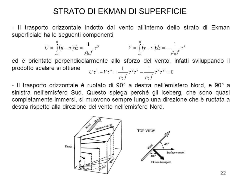 22 STRATO DI EKMAN DI SUPERFICIE - Il trasporto orizzontale indotto dal vento allinterno dello strato di Ekman superficiale ha le seguenti componenti