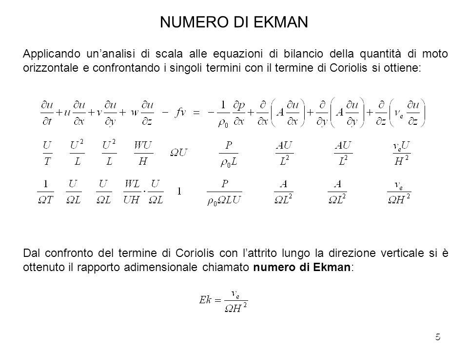5 NUMERO DI EKMAN Applicando unanalisi di scala alle equazioni di bilancio della quantità di moto orizzontale e confrontando i singoli termini con il