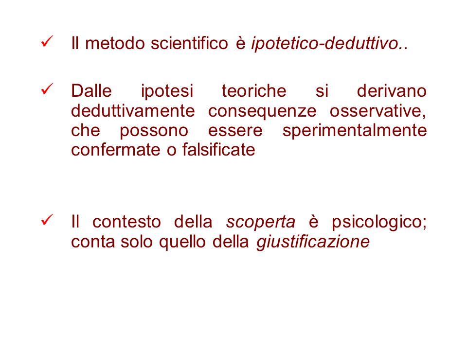 Il metodo scientifico è ipotetico-deduttivo..