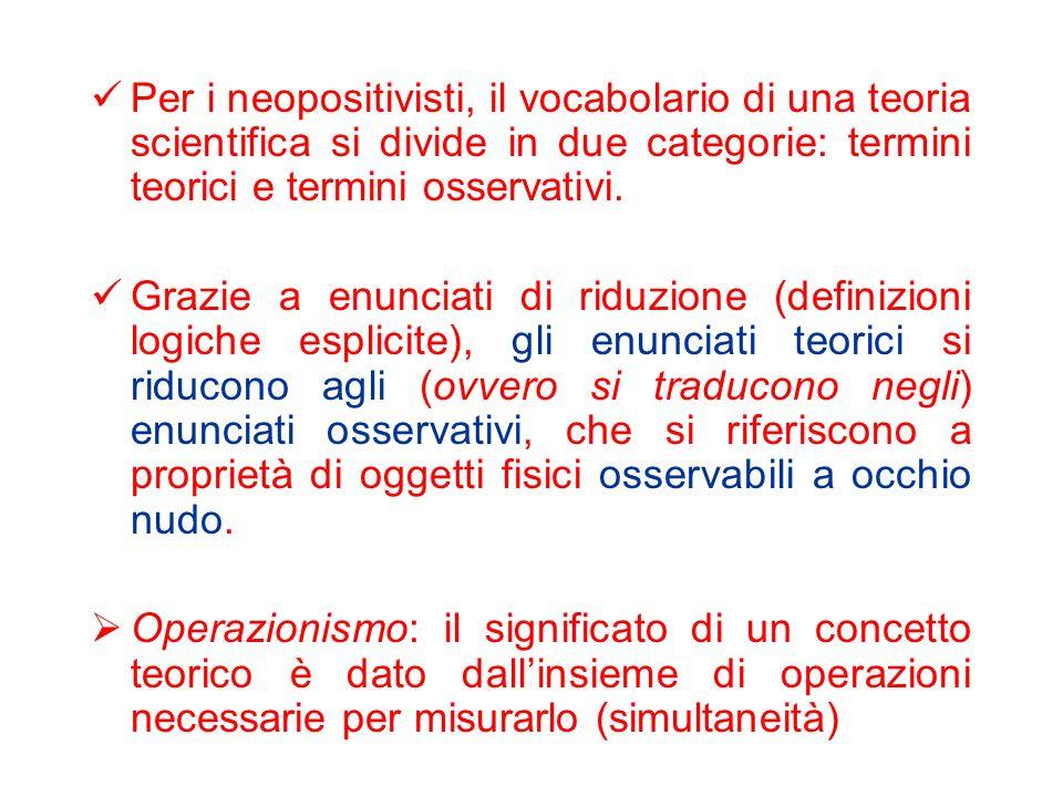 Per i neopositivisti, il vocabolario di una teoria scientifica si divide in due categorie: termini teorici e termini osservativi.