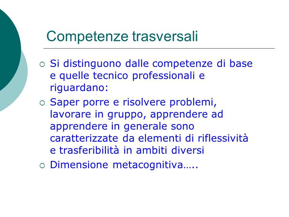 Competenze trasversali Si distinguono dalle competenze di base e quelle tecnico professionali e riguardano: Saper porre e risolvere problemi, lavorare