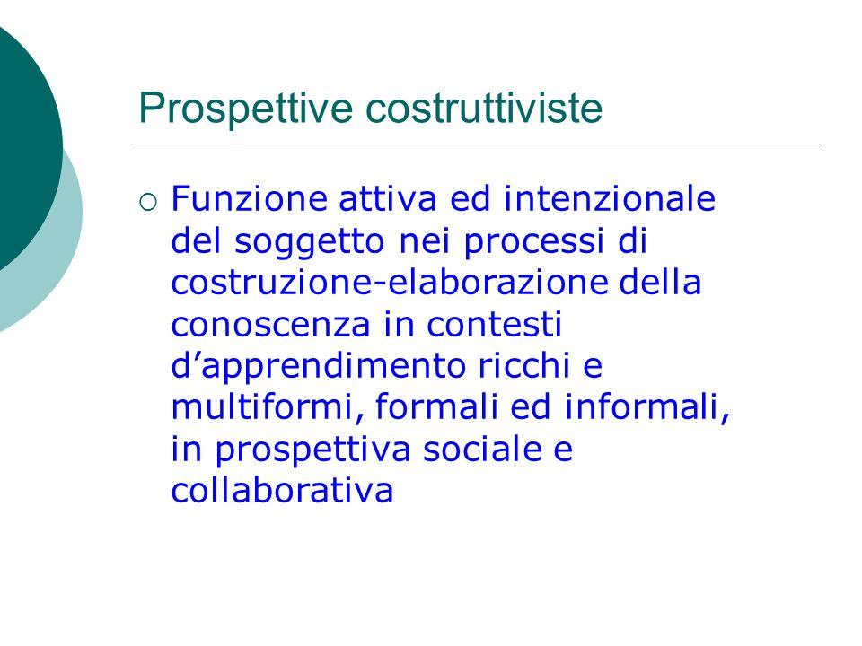 Prospettive costruttiviste Funzione attiva ed intenzionale del soggetto nei processi di costruzione-elaborazione della conoscenza in contesti dapprend