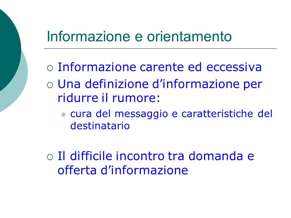 Informazione e orientamento Informazione carente ed eccessiva Una definizione dinformazione per ridurre il rumore: cura del messaggio e caratteristich