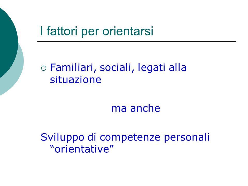 I fattori per orientarsi Familiari, sociali, legati alla situazione ma anche Sviluppo di competenze personali orientative