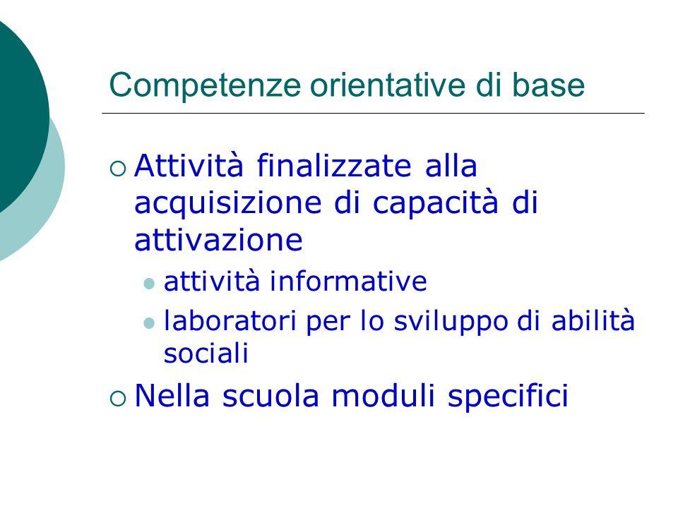 Competenze orientative di base Attività finalizzate alla acquisizione di capacità di attivazione attività informative laboratori per lo sviluppo di ab