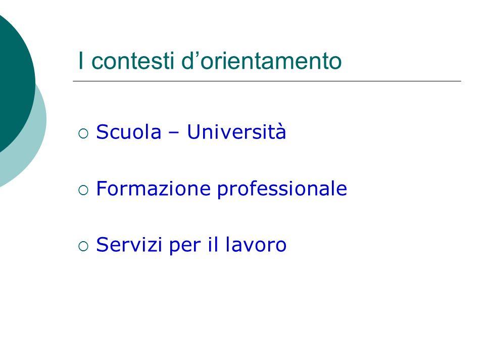 I contesti dorientamento Scuola – Università Formazione professionale Servizi per il lavoro