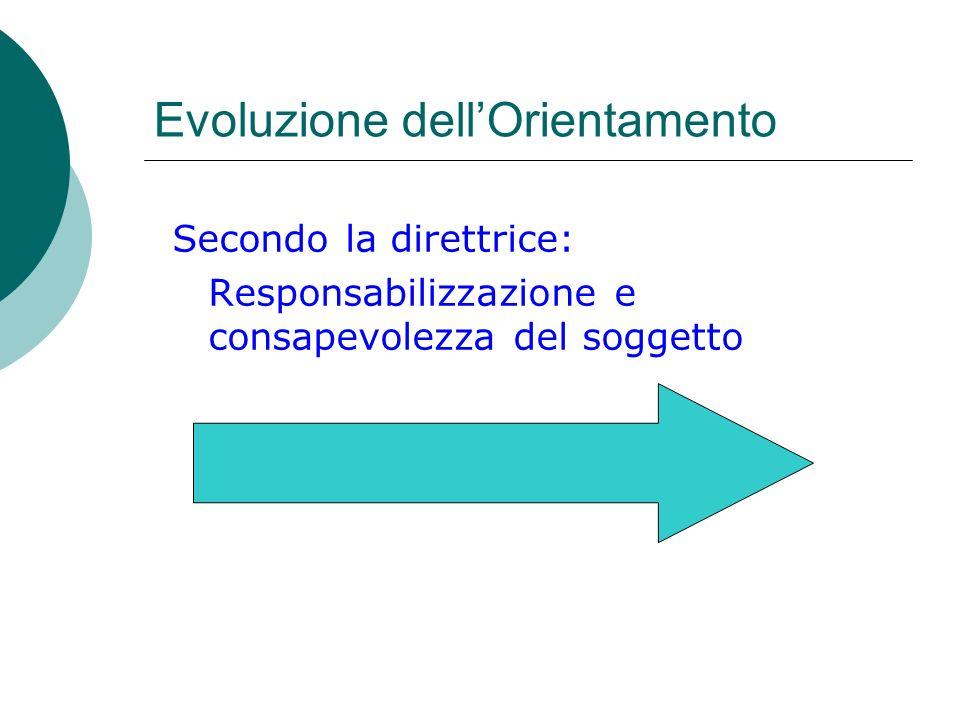 Evoluzione dellOrientamento Secondo la direttrice: Responsabilizzazione e consapevolezza del soggetto