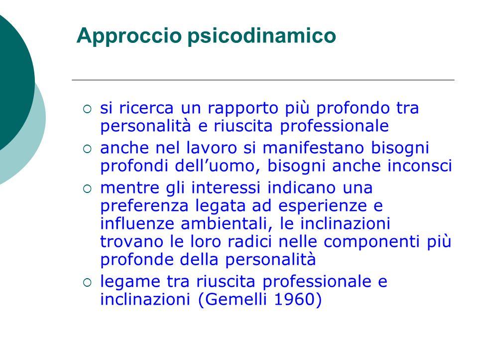 Approccio psicodinamico si ricerca un rapporto più profondo tra personalità e riuscita professionale anche nel lavoro si manifestano bisogni profondi