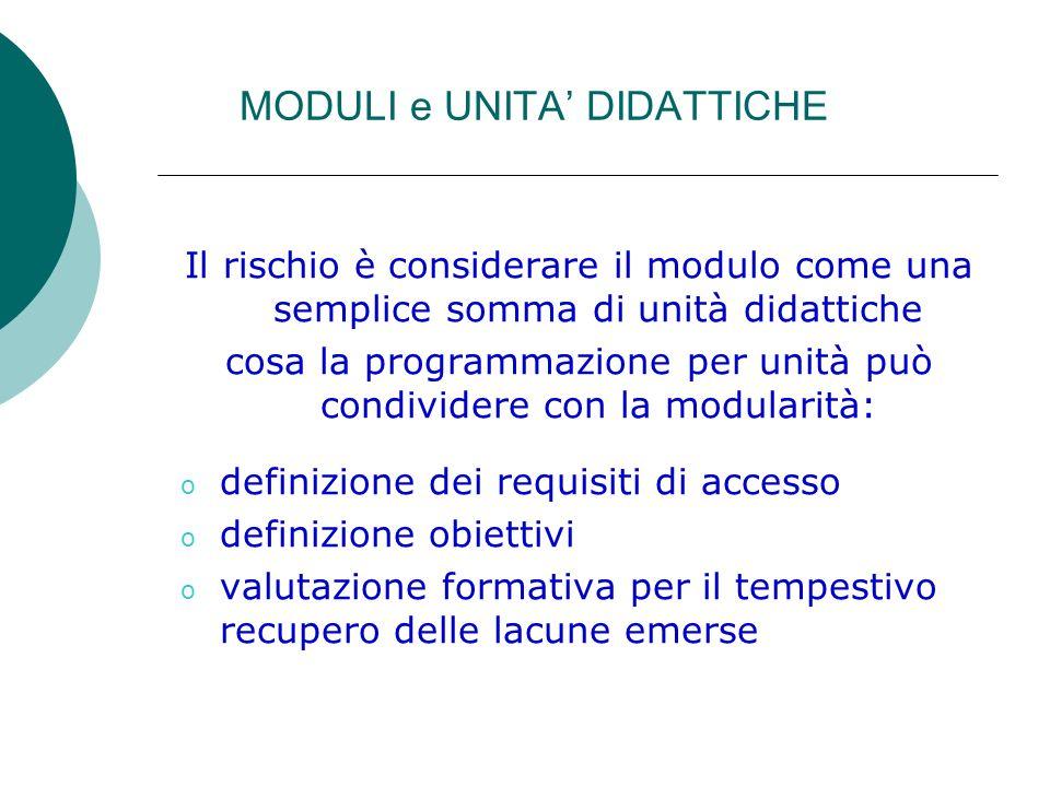 MODULI e UNITA DIDATTICHE Il rischio è considerare il modulo come una semplice somma di unità didattiche cosa la programmazione per unità può condivid