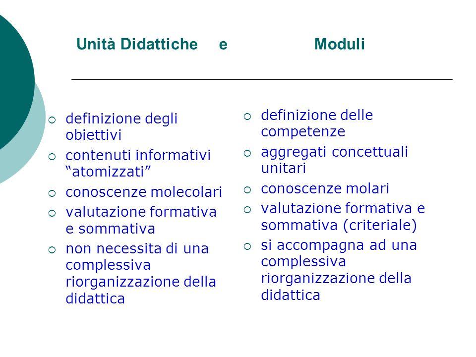 Unità Didattiche e Moduli definizione degli obiettivi contenuti informativi atomizzati conoscenze molecolari valutazione formativa e sommativa non nec